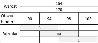 Tabela rozmiarów legginsy Conte
