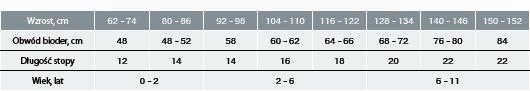 Tabela rozmiarów rajstopy dziecięce Conte